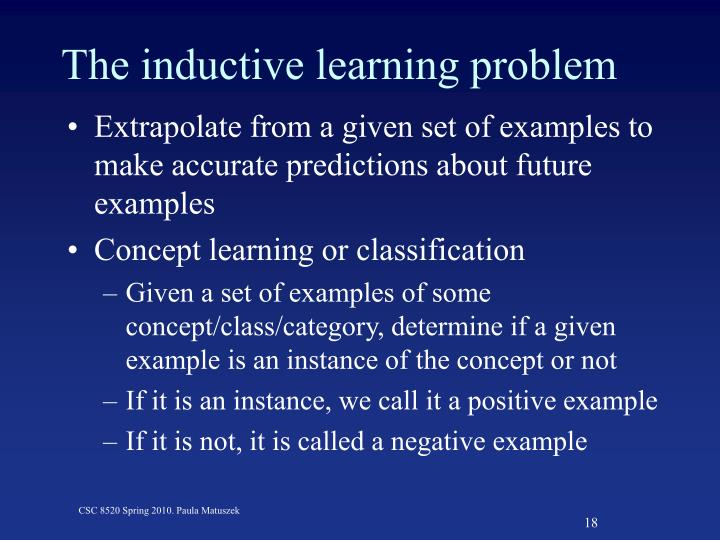The inductive learning problem