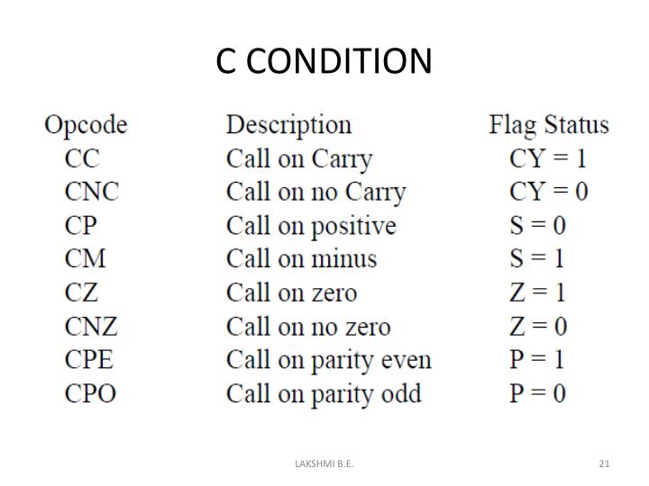 C CONDITION