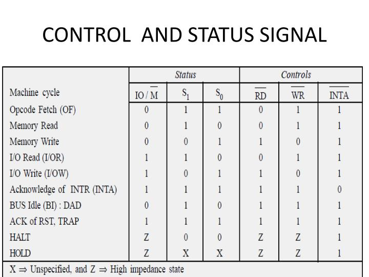 CONTROL  AND STATUS SIGNAL