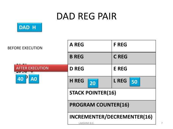 DAD REG PAIR