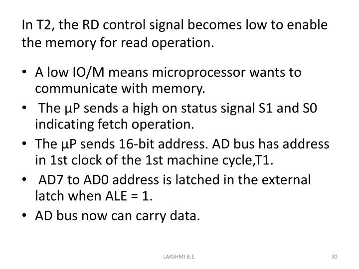 In T2, the RD control signal becomes low to enable the memory for read operation.