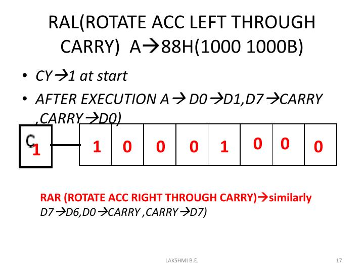 RAL(ROTATE ACC LEFT THROUGH CARRY)  A