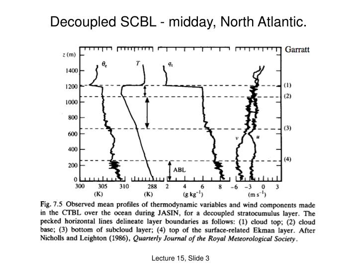 Decoupled scbl midday north atlantic