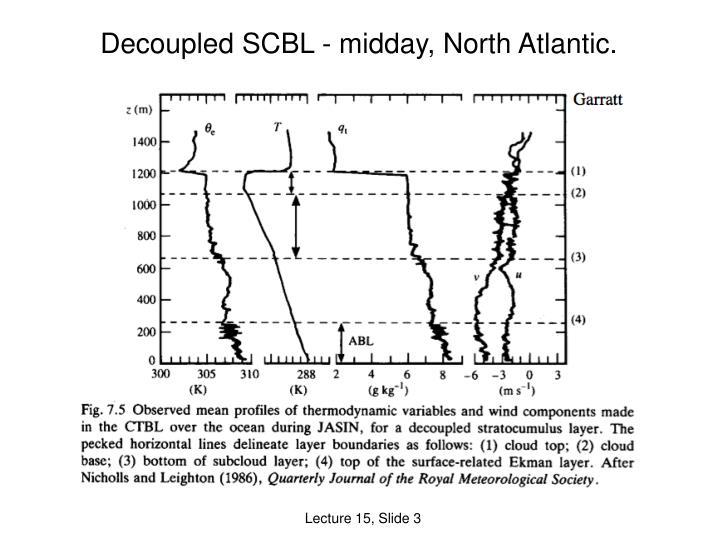 Decoupled SCBL - midday, North Atlantic.