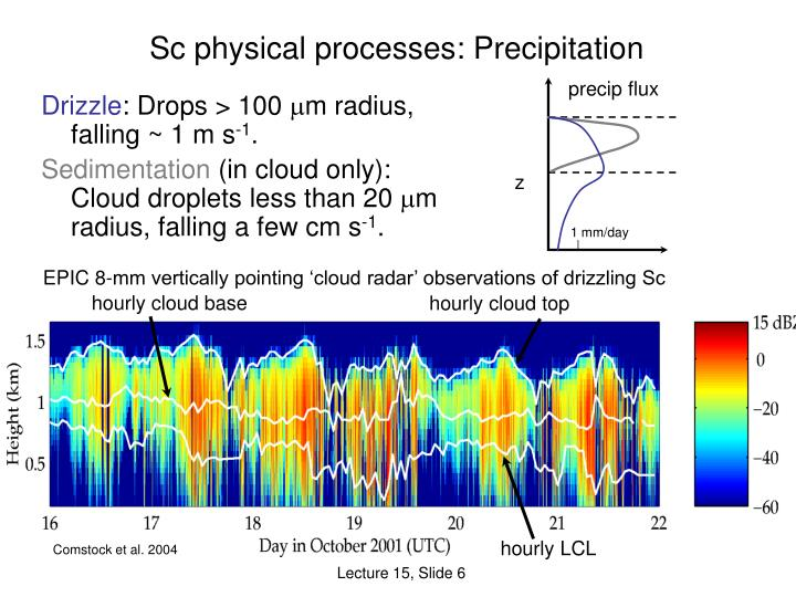 Sc physical processes: Precipitation