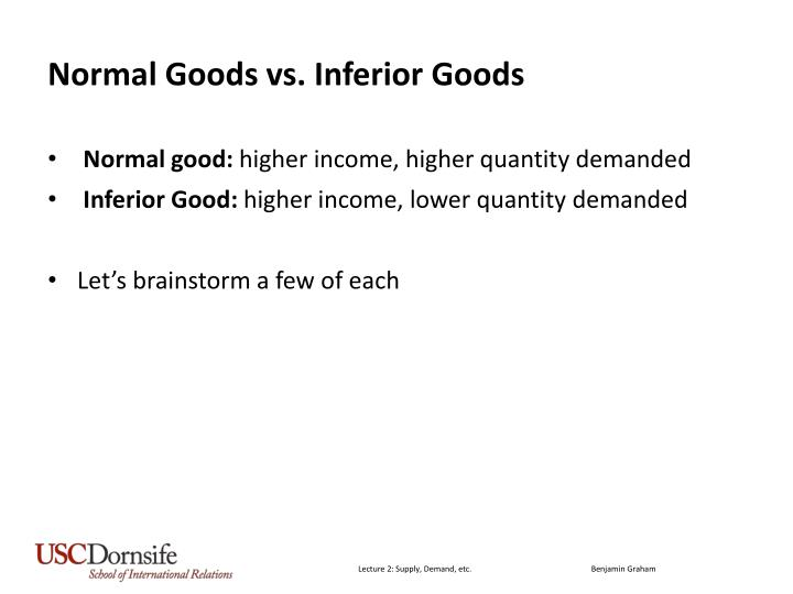 Normal Goods vs. Inferior Goods