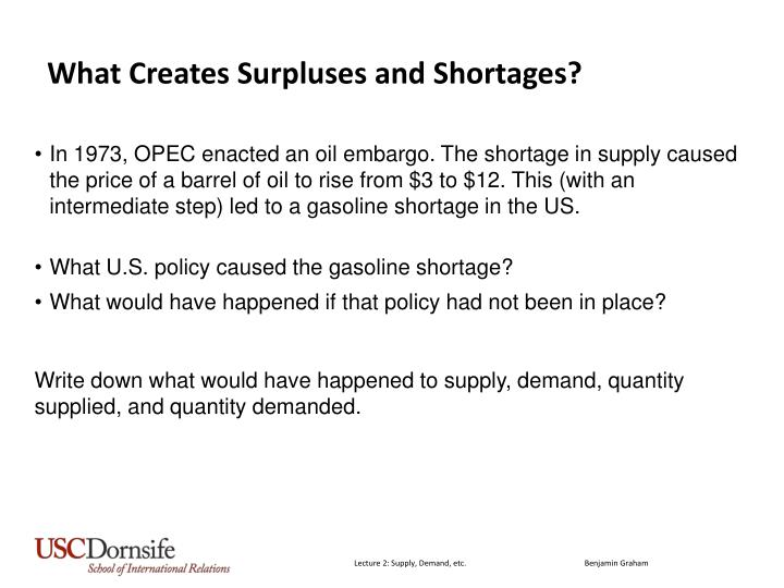 What Creates Surpluses and Shortages?