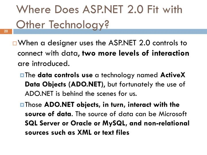 Where Does ASP.NET 2.0 Fit with Other Technology?