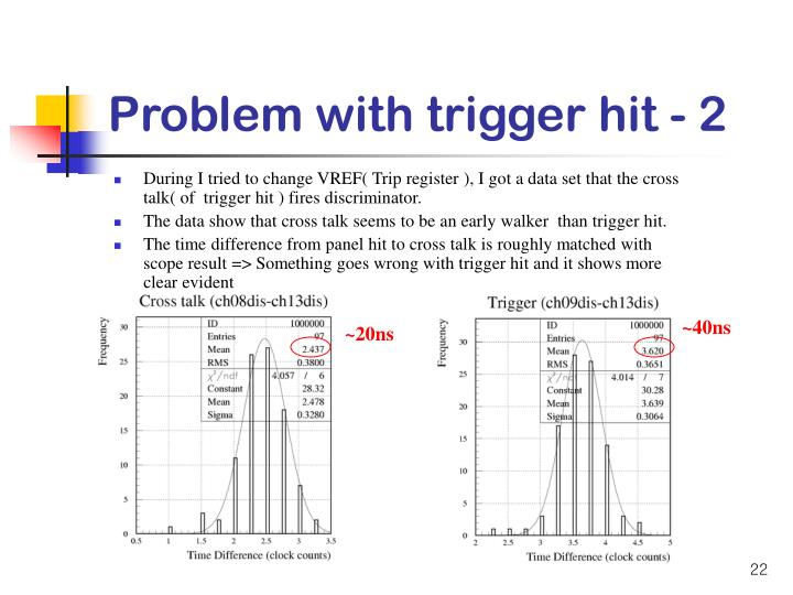 Problem with trigger hit - 2
