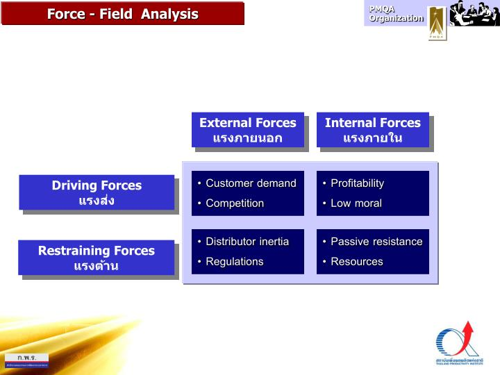 Force - Field  Analysis