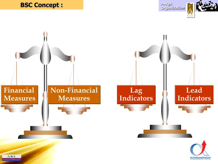 BSC Concept :
