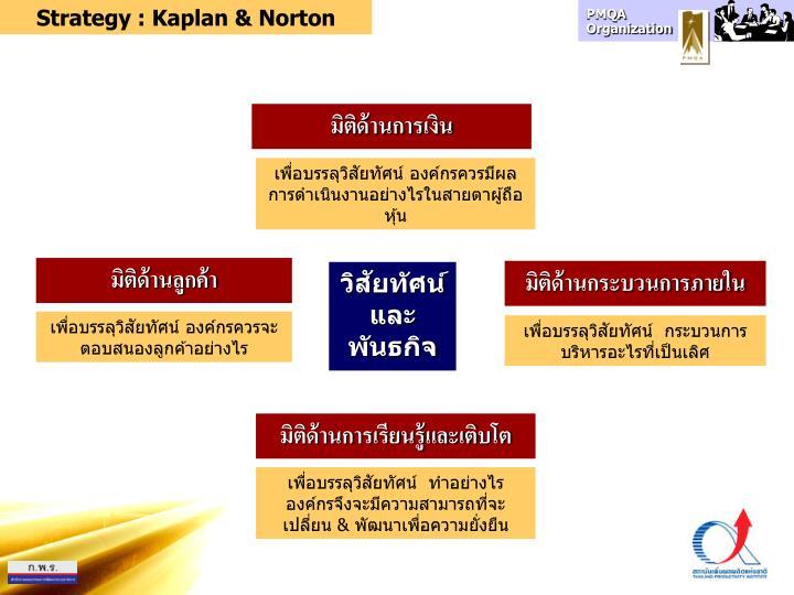 Strategy : Kaplan & Norton