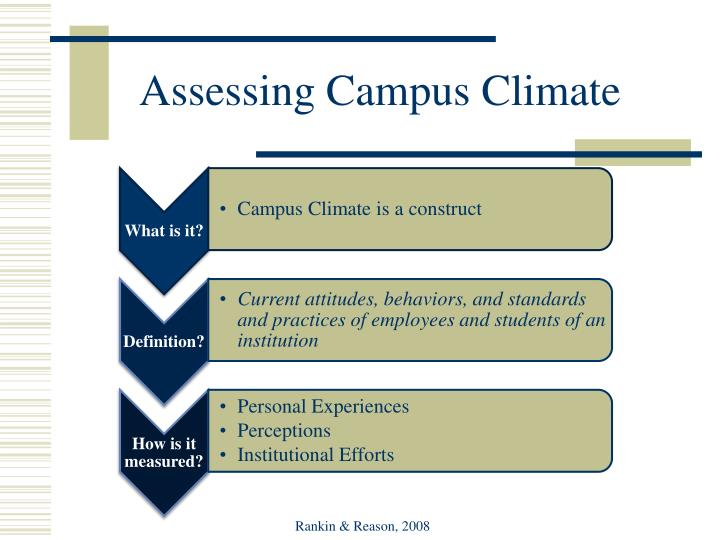 Assessing Campus Climate