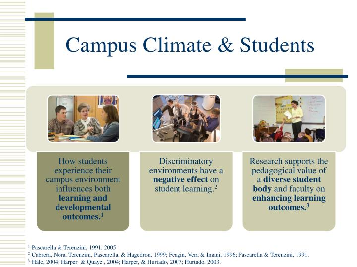Campus Climate & Students