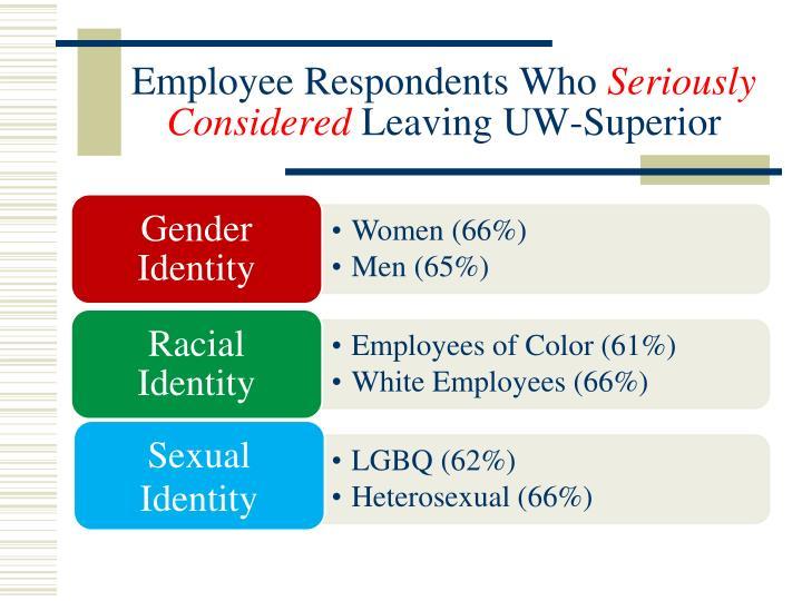 Employee Respondents Who