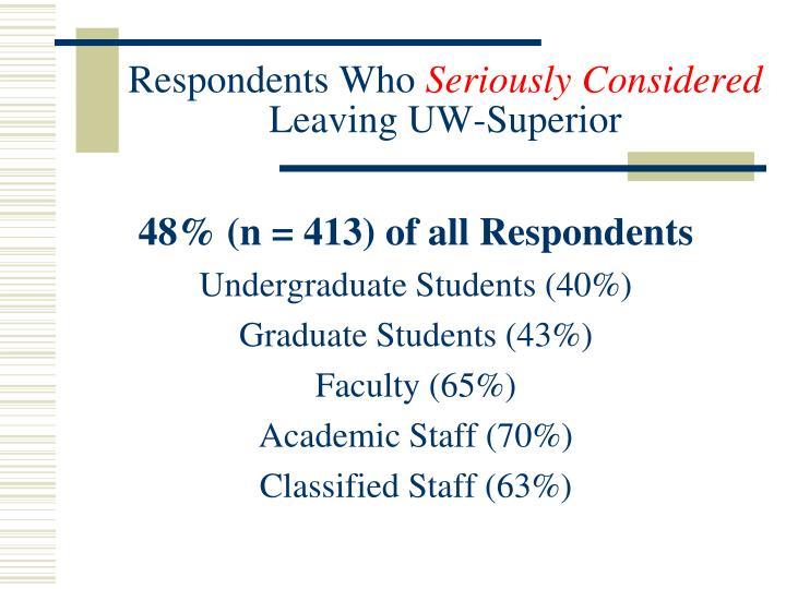 Respondents Who