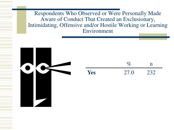 Respondents Who Observed or Were Personally Made Aware of Conduct That Created an Exclusionary, Intimidating, Offensive and/or Hostile Working or Learning Environment