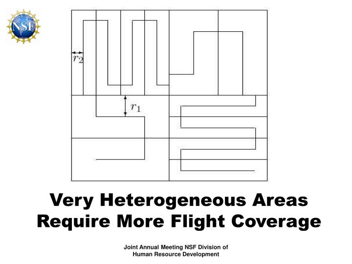 Very Heterogeneous Areas Require More Flight Coverage