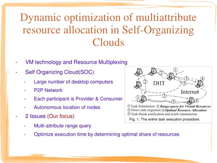 Dynamic optimization of multiattribute resource allocation in