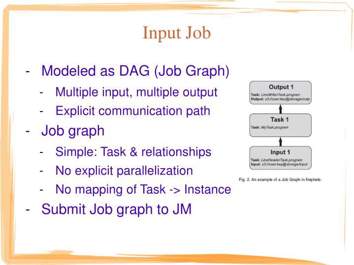 Input Job