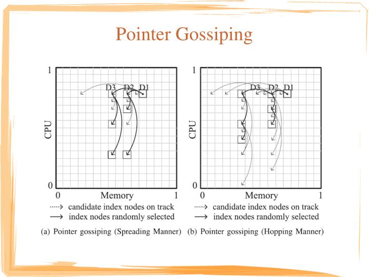 Pointer Gossiping