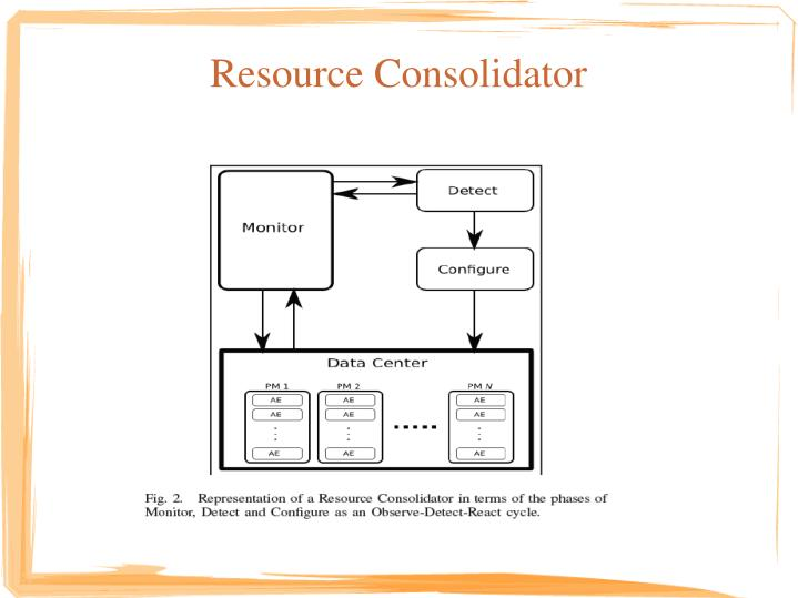 Resource Consolidator