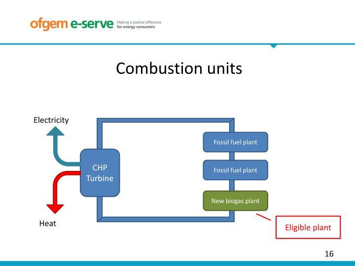 Combustion units