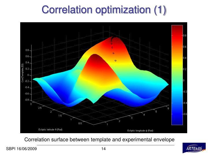 Correlation optimization (1)