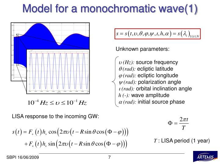 Model for a monochromatic wave(1)