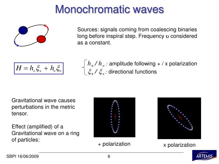 Monochromatic waves