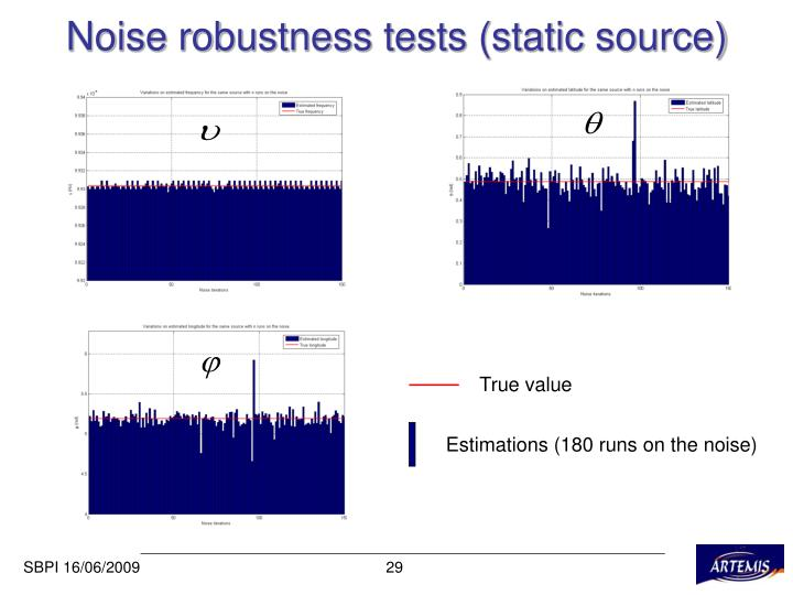 Noise robustness tests (static source)