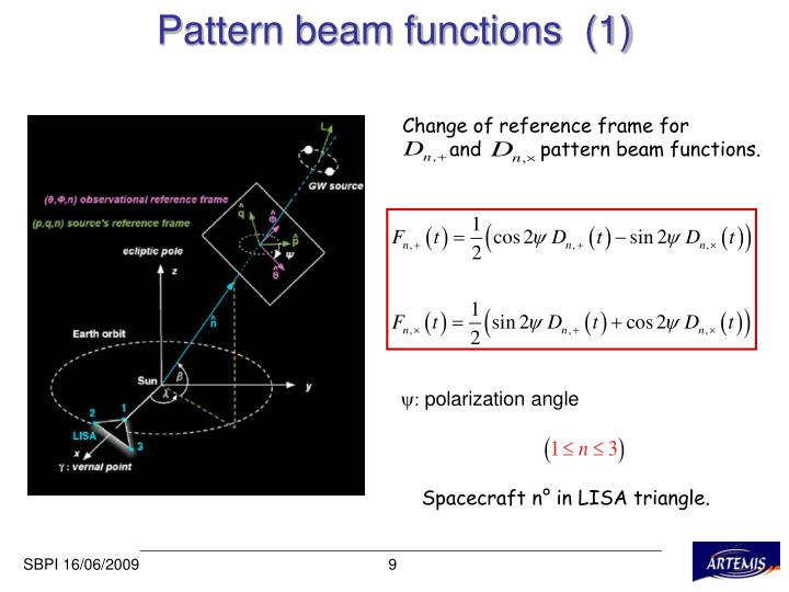 Pattern beam functions  (1)