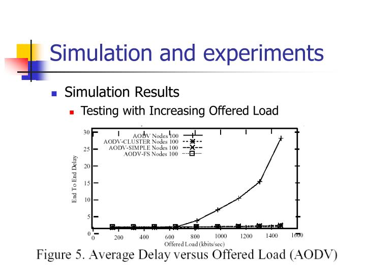 Simulation and experiments