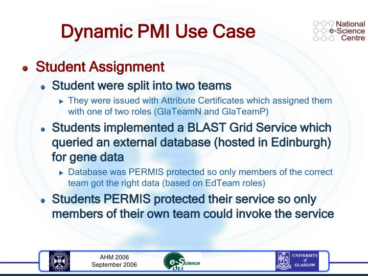 Dynamic PMI Use Case