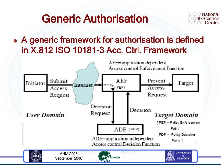 Generic Authorisation