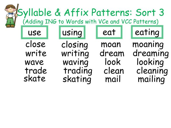 Syllable affix patterns sort 3 adding ing to words with vce and vcc patterns