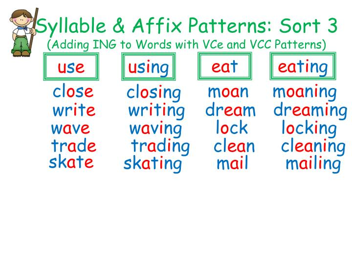 Syllable & Affix Patterns: Sort 3