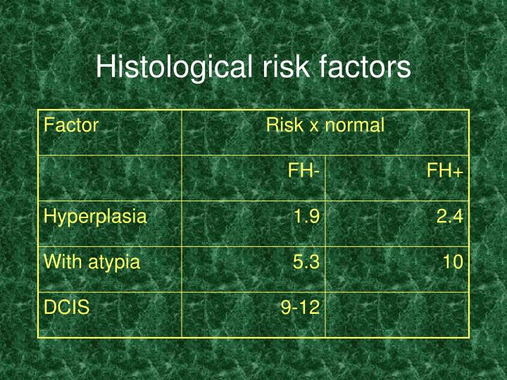 Histological risk factors