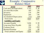 example comparative balance sheet