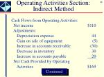operating activities section indirect method