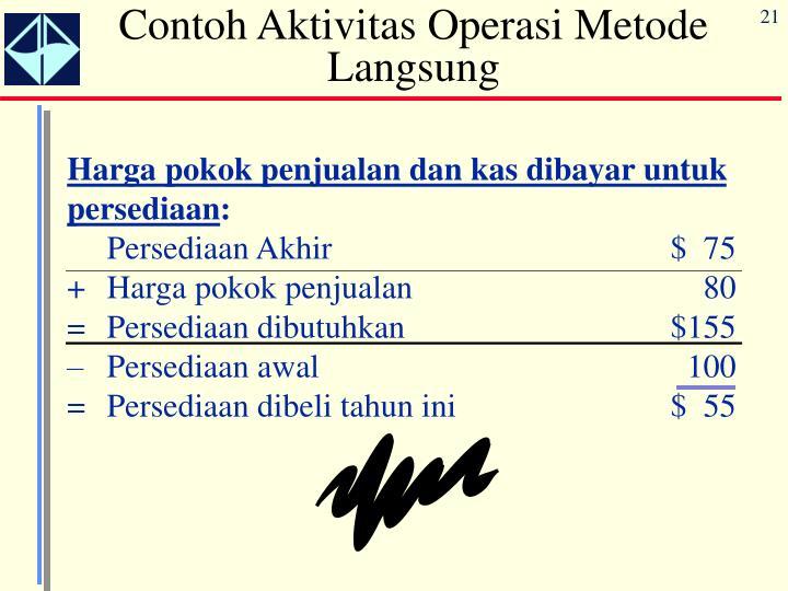 Contoh Aktivitas Operasi Metode Langsung