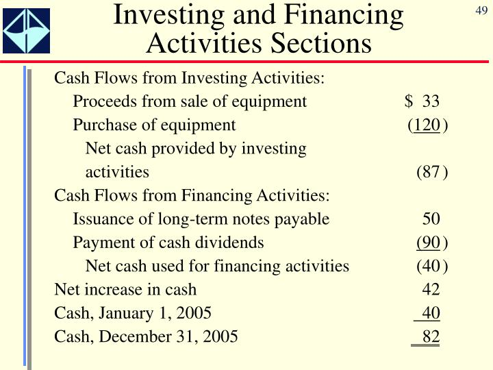 Investing and Financing Activities Sections