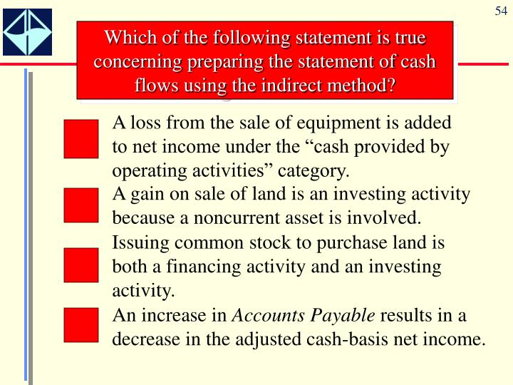 Which of the following statement is true concerning preparing the statement of cash flows using the indirect method?