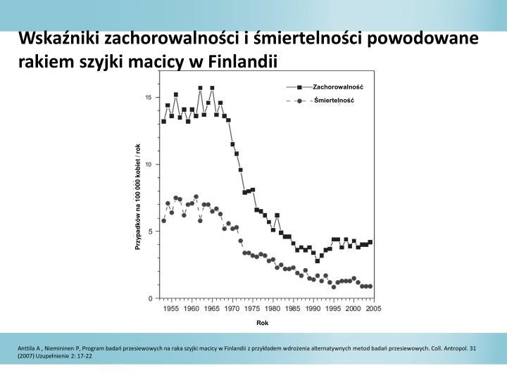 Wskaniki zachorowalnoci i miertelnoci powodowane rakiem szyjki macicy w Finlandii