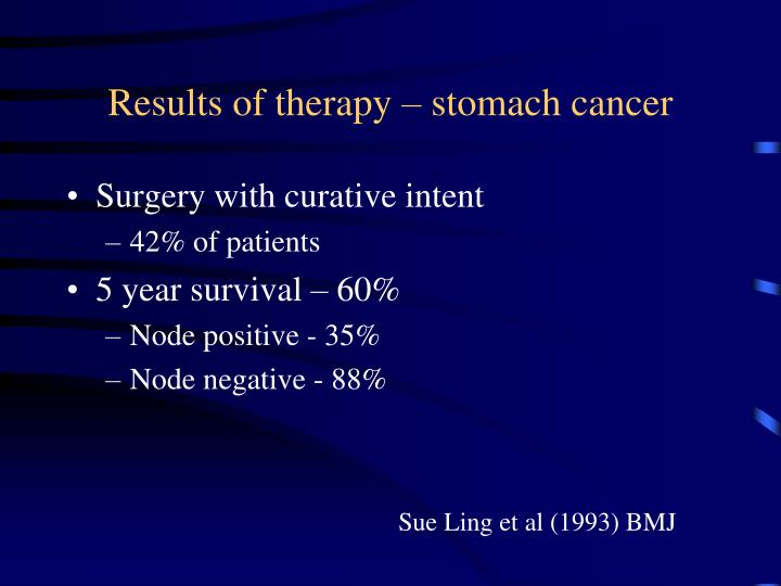 Results of therapy – stomach cancer