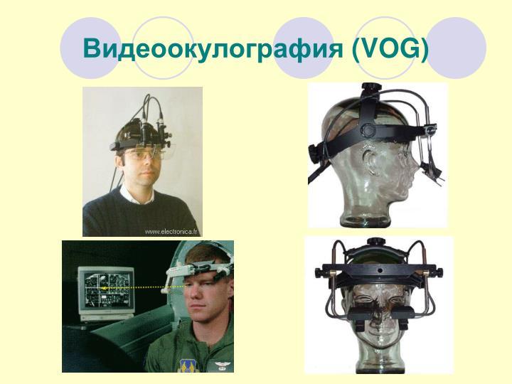 Видеоокулография