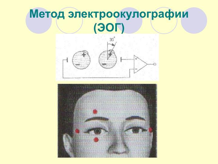 Метод электроокулографии (ЭОГ)