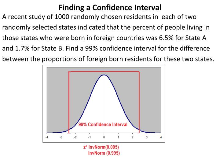 Finding a Confidence Interval