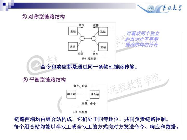 ② 对称型链路结构