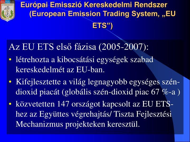 Európai Emisszió Kereskedelmi Rendszer